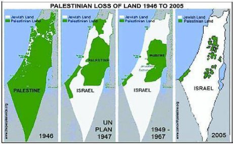 Palestinian loss of land